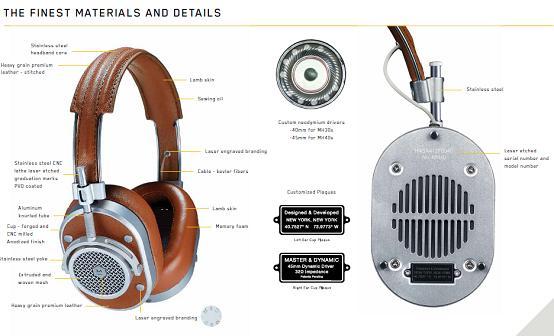 Master & Dynamic - MH40