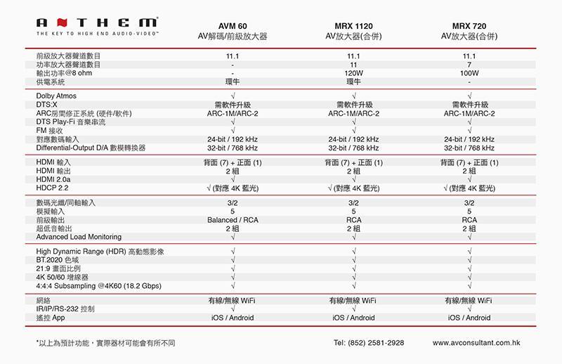 AV Consultant @ 2015 香港高級視聽展