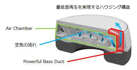 Pioneer 全新 Extreme Bass SE-MJ722T 耳筒