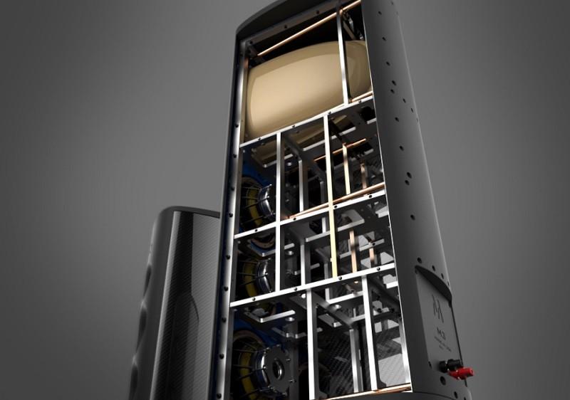 高科技物料齊集,MAGICO 推出全新座地喇叭 M3