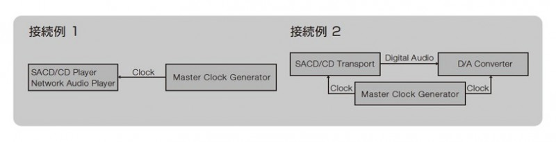 畫龍點睛,Esoteric 推出超弩級主時鐘 Grandioso G1