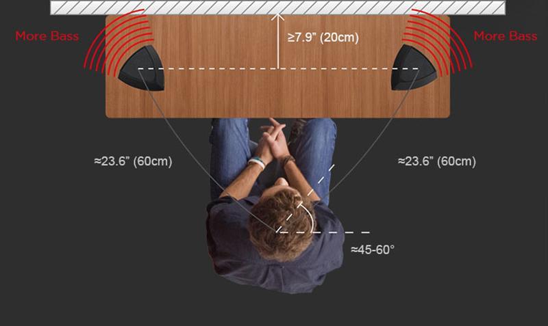 HIFIMAN X100 微型桌面音響設備  現正公開發售