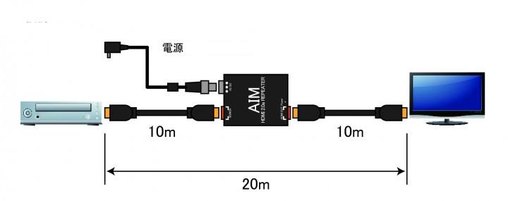 遠距離傳輸好幫手,AIM 推出 4K HDMI 中繼式延長器 ARP-18G
