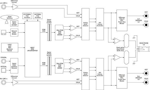 btl 平衡桥式功放电路
