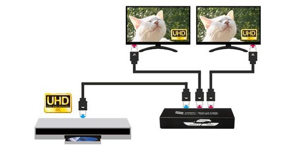 RATOC Systems 推出對應 HDCP 2.2 及 4K / HDR 的小型 HDMI 分線器 RP-HDSP2-4K