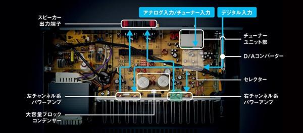 Yamaha 推出具網絡功能的入門級合併放大器 R-N303