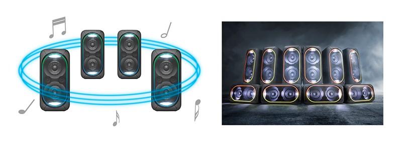 為街頭音樂而生,Sony 推出大型藍牙喇叭系統 SRS-XB60