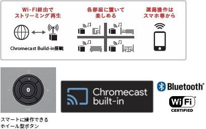 AIWA 推出全新網絡喇叭 XR-WS100