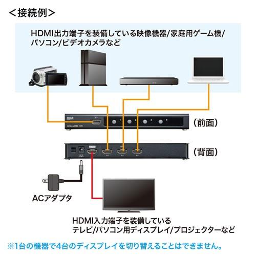SANWA SUPPLY 推出四入一出 4K 選擇器SW-HDR41H