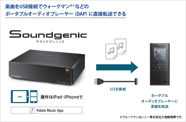 I-O DATA 釋出 Soundgenic 韌體更新,對應 DSD 22.5MHz 檔案播放