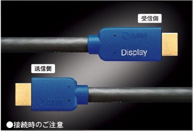 AIM 推出對應 4K / 60p 18Gbps 輸出的 HDMI 18G Install Cable 線材