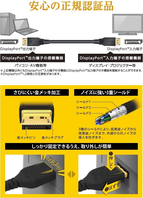 8K 時代來臨,ELECOM 推出全新 CAC-DP14BK 系列 DisplayPort 線材