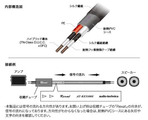 audio-technica 推出汽車音響專用喇叭線 AT-RX5500S