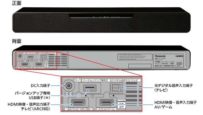 Panasonic 推出對應 Atmos / DTS : X 的 Soundbar SC-HTB01