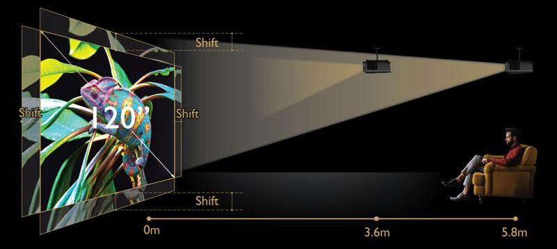 BenQ 發表全新 4K 投影機 Cine Prime HT5550