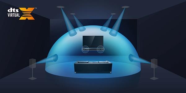 增添網絡功能,Yamaha 推出全新的薄型 Soundbar YAS-109