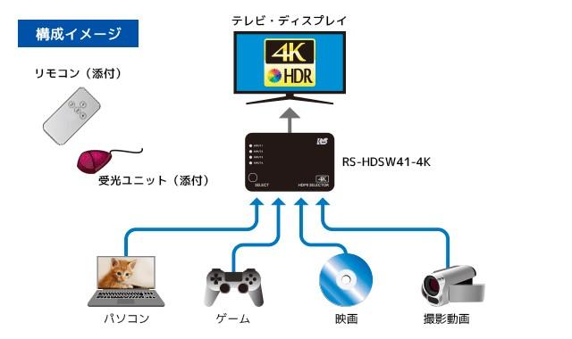 支援 HDR 10,RATOC Systems 推出全新四入一出的 4K HDMI 選擇器 RS-HDSW41-4K