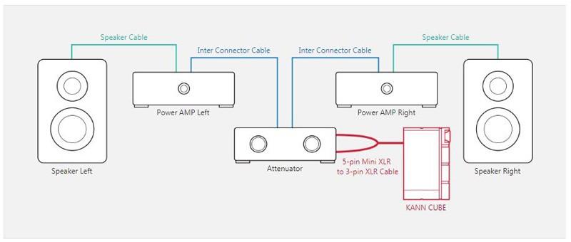 Astell&Kern 推出 KANN CUBE 專用 XLR 平衡線 PEE41