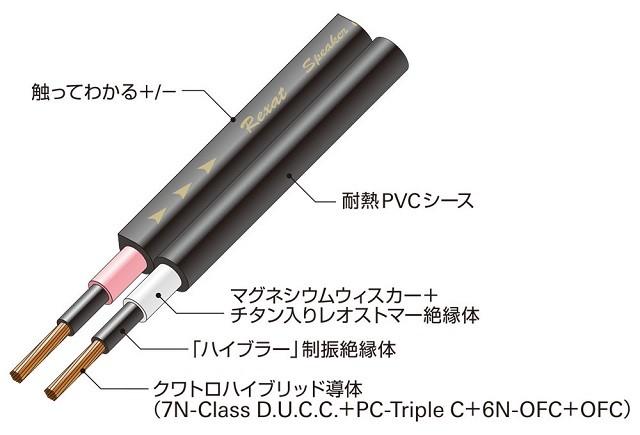 audio-technica 推出汽車音響專用喇叭線 AT-RX280S