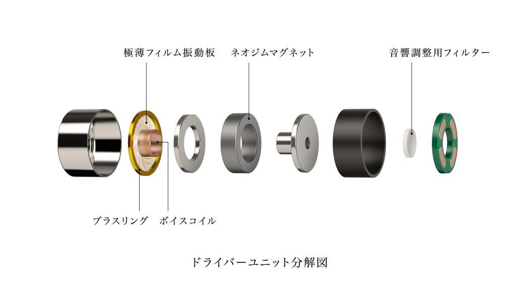 EVA2020 x final 聯名 TWS 耳機 【EVA2020 × final】