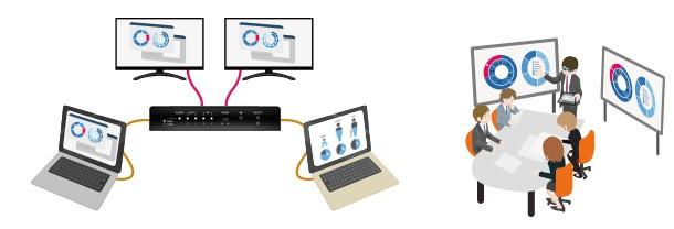 RATOC Systems 推出全新 4K HDMI Splitter RS-HDSP22-4K