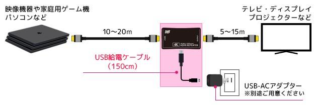 RATOC Systems 推出全新 4K HDMI 中繼延長器 RS-HDRP2-4K
