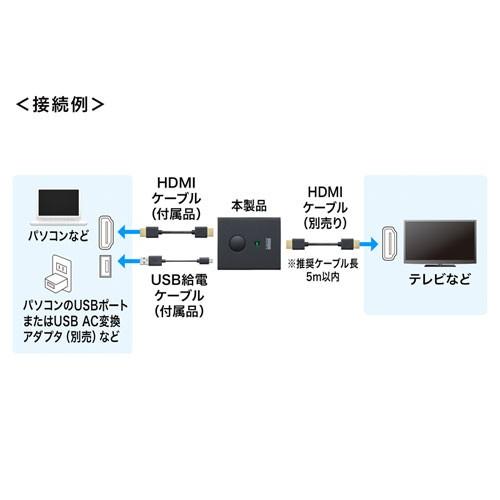 Sanwa Supply 推出全新 4K HDMI 影像開關器 SW-HDMI