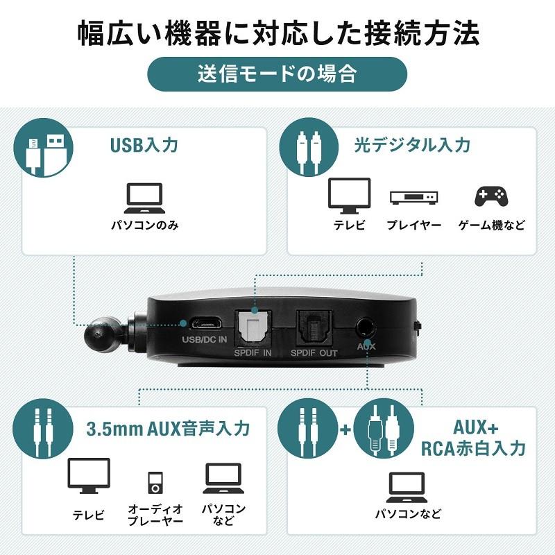 支援 aptX LL / HD,Sanwa Supply 推出全新藍牙接收 / 發射器 400-BTAD008