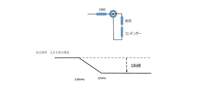 日本 YUKIMU SUPER AUDIO ACCESSORY 推出 RCA 端子保護蓋 PNA-RCA01