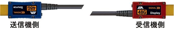 48Gbps / 8K 長距離傳輸無難度,Aim Electronics 推出全新 AVC-48G 系列 HDMI 線材