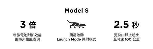 Tesla 香港 Model S 及 Model X 免稅價重現