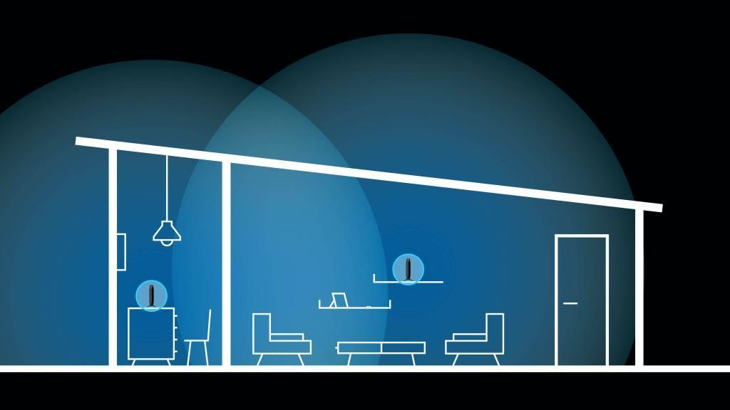Linksys 最暢銷的 E 系列 WiFi 6 雙頻路由器 現已全面支援 EasyMesh 標準